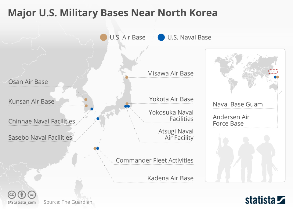 Chart: Major U.S. Military Bases Near North Korea   Statista
