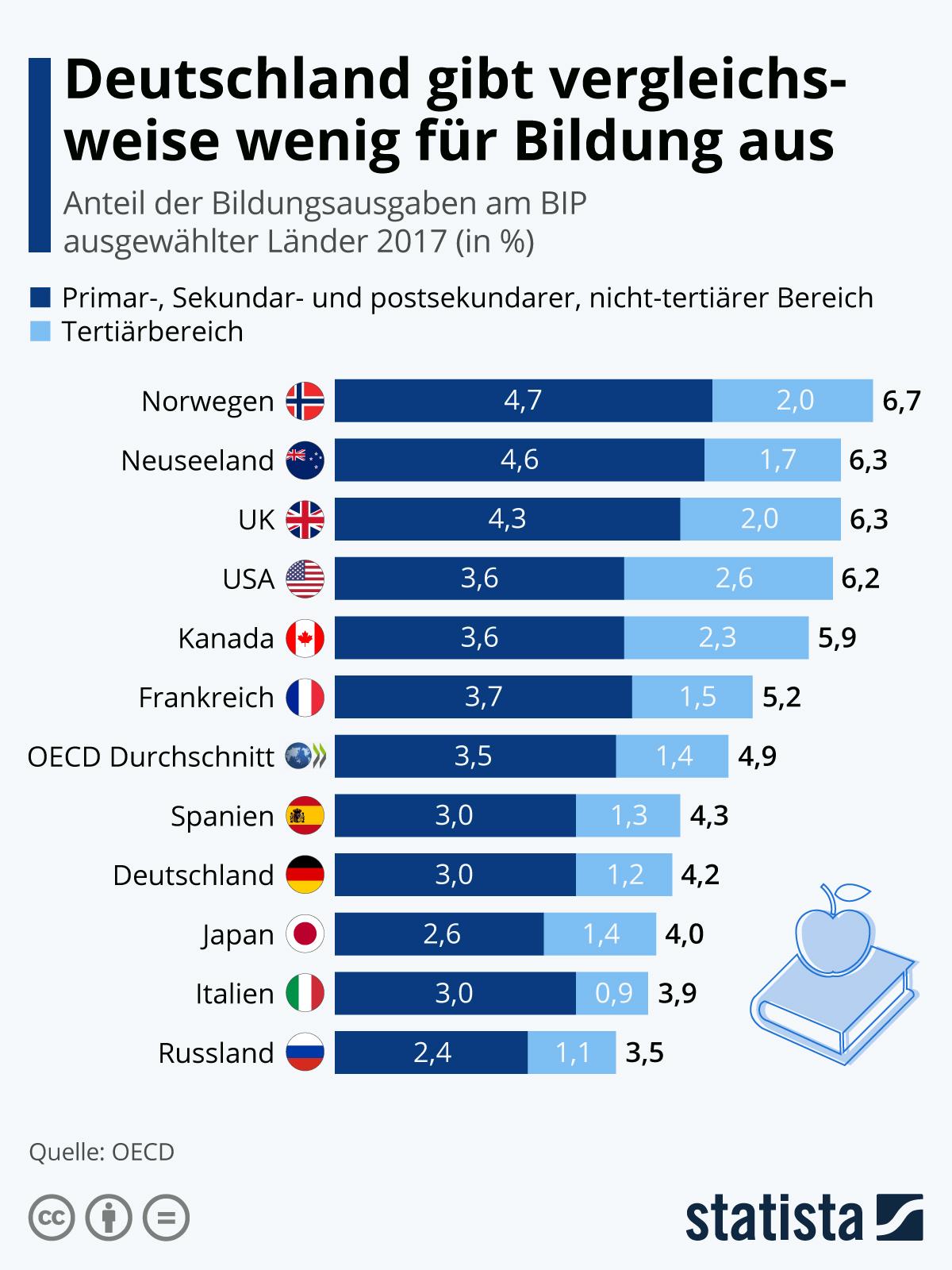 Seit Wann Gibt Es Euro In Deutschland
