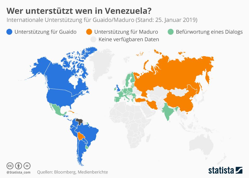 Infografik: Wer unterstützt wen in Venezuela? | Statista