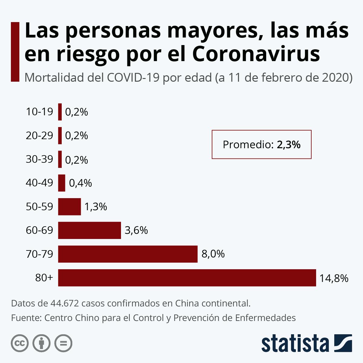 corona virus bh confirmado