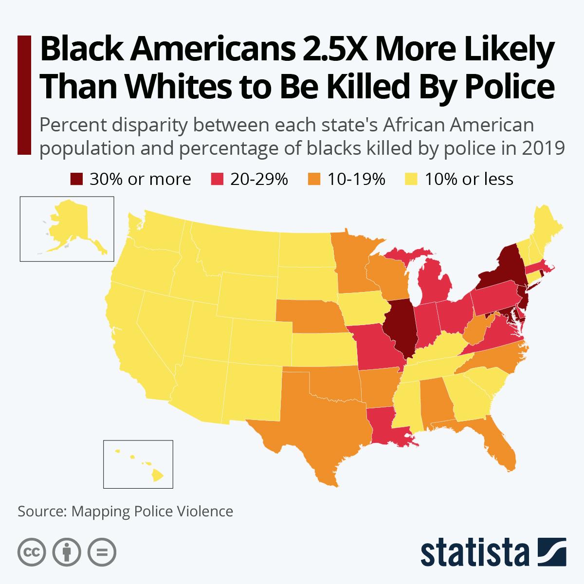 www.statista.com