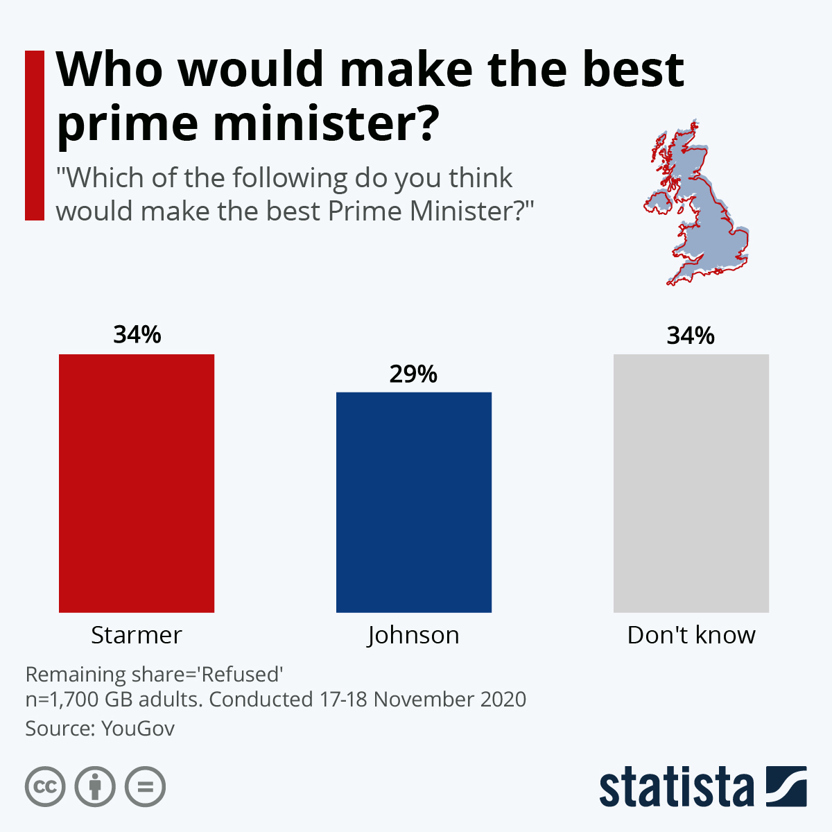 Infographic: Who would make the best prime minister? | Statista