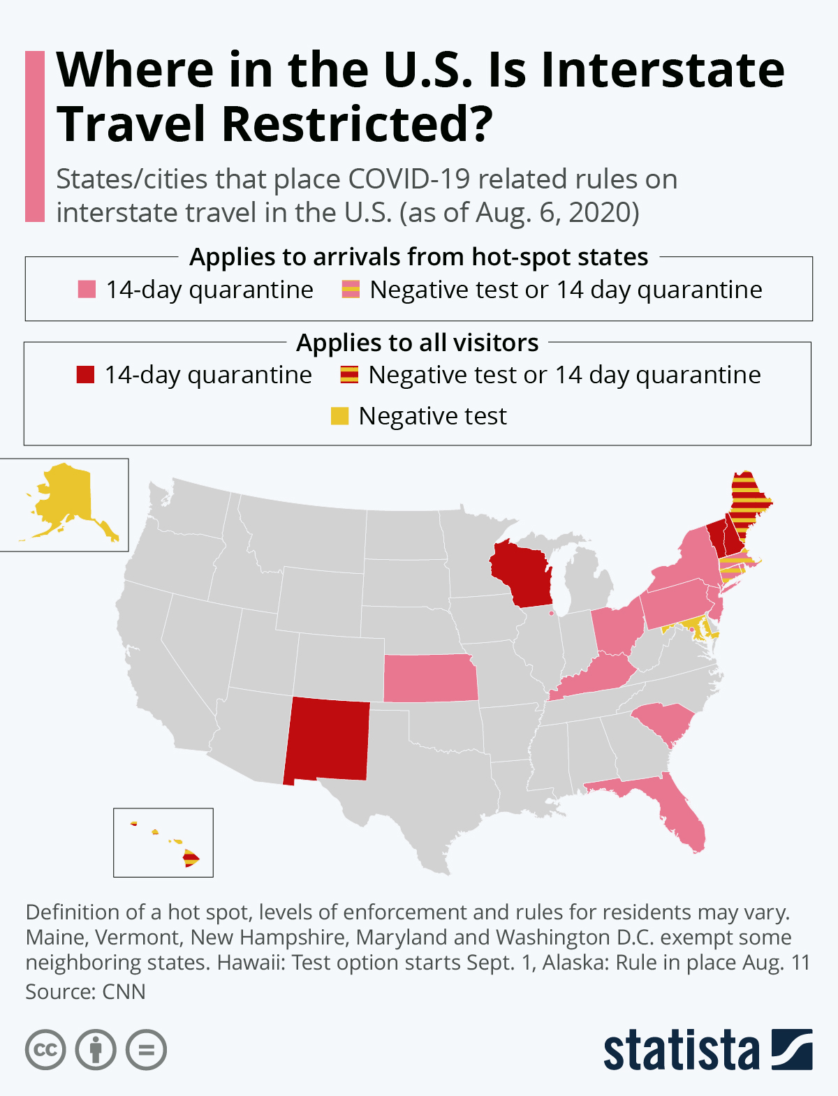 Chart Where In The U S Is Interstate Travel Restricted Statista