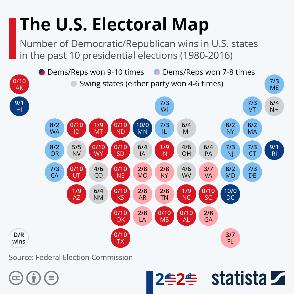 Us Map Election Polls Chart: The U.S. Electoral Map | Statista