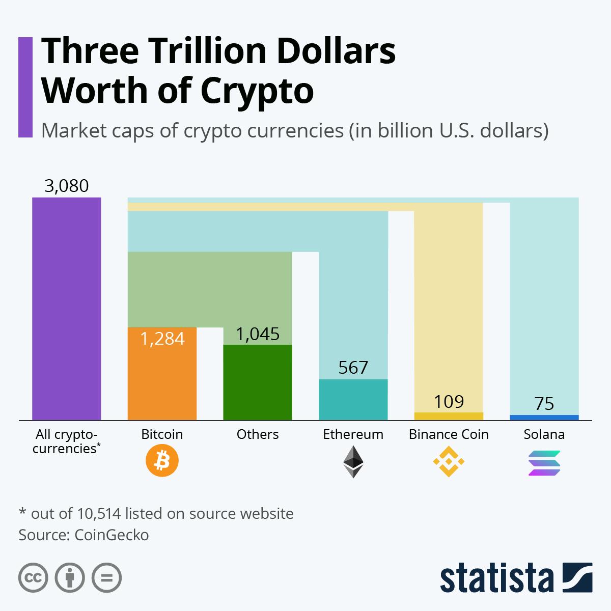 coin market cap bitcoin private