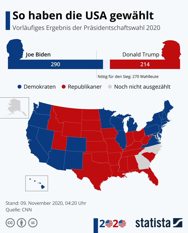 Wahlergebnis Usa 2021