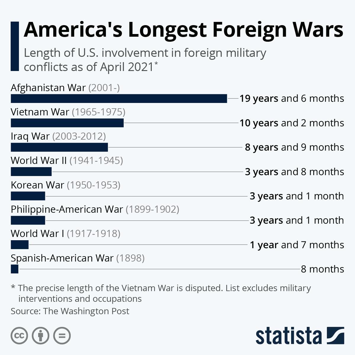 ¿En qué manos queda Afganistán?