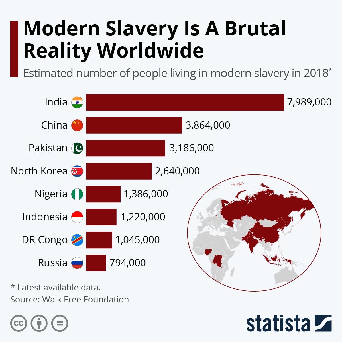 Discovery's Modern Slavery Statement