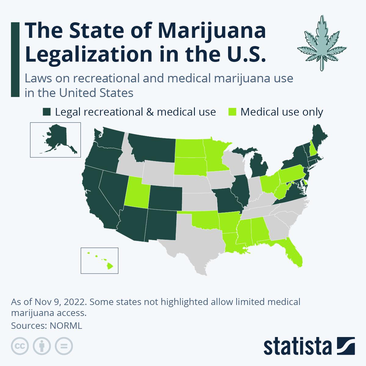 Chart The States Where It S Legal To Smoke Marijuana Statista