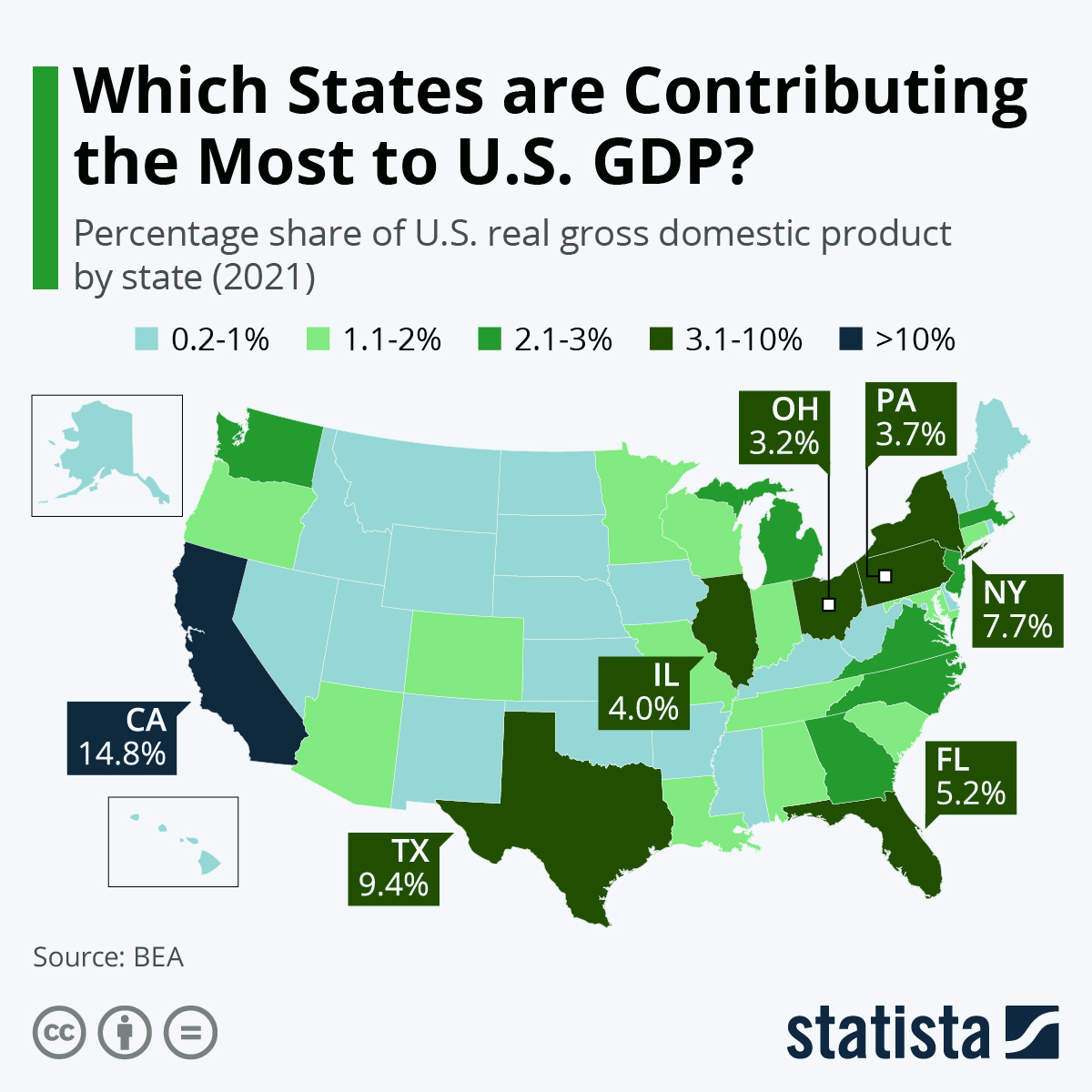 Image of: Chart Which States Are Contributing The Most To U S Gdp Statista