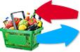 Lebensmittelhandel Statistiken