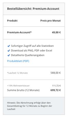 Bestellübersicht Premuim Account