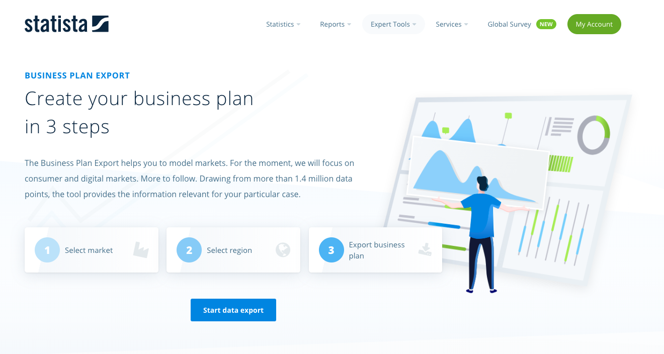 Getting Started   Business Plan Export   Statista