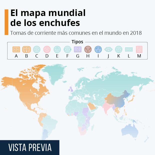 El mapa mundial de los enchufes