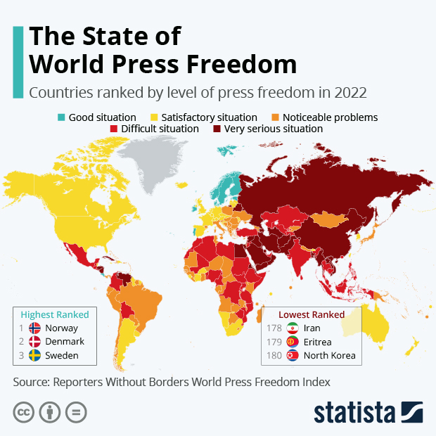 The State Of World Press Freedom - Infographic