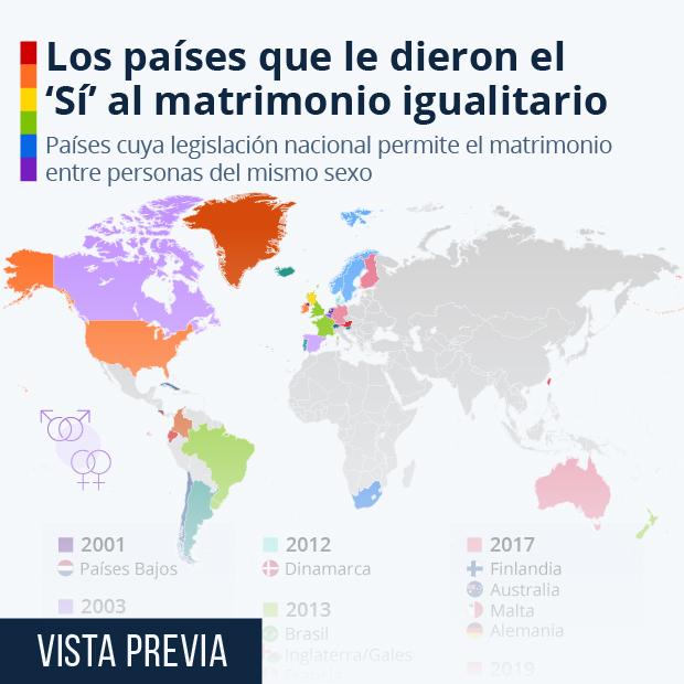Países donde es legal el matrimonio entre personas del mismo sexo