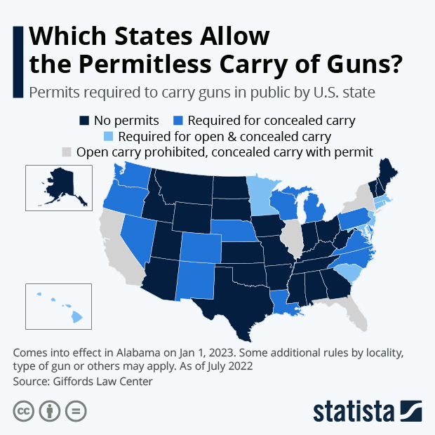 Which States Allow the Permitless Carry of Guns? - Infographic