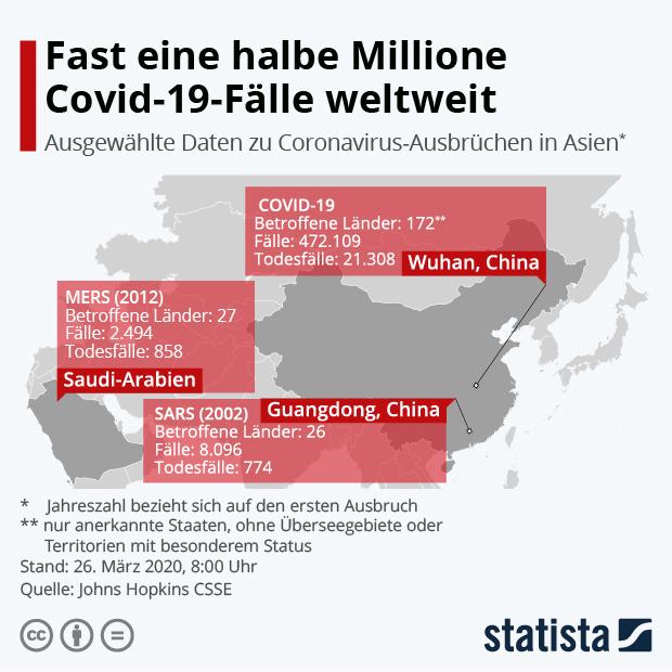 Ausgewählte Daten zu Coronavirus-Ausbrüchen in Asien