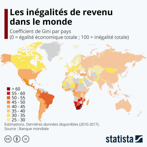 inegalites de revenu dans le monde coefficient de gini par pays