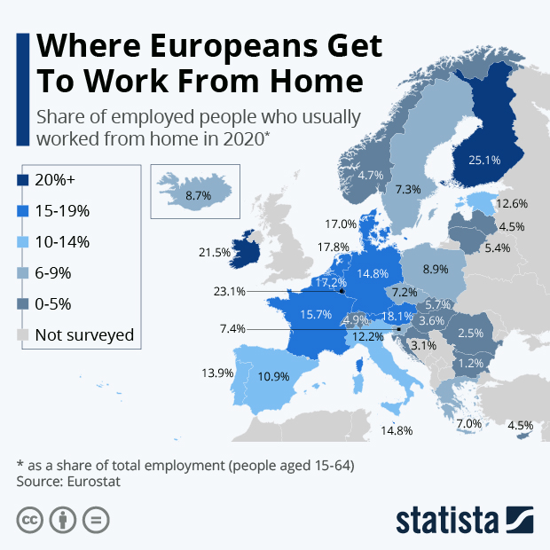 Where Europeans Get To Work From Home - Infographic