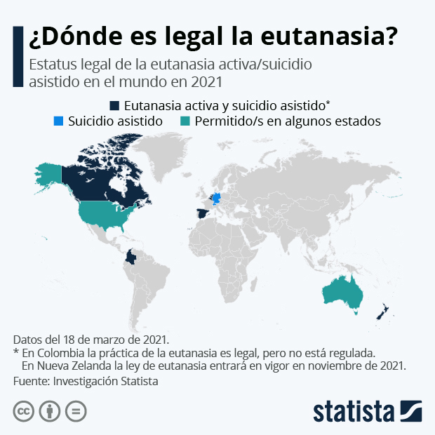 Estatus legal de la eutanasia en el mundo en 2020