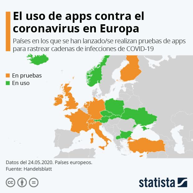 Países en los que se han lanzado apps de rastreo contra el coronavirus