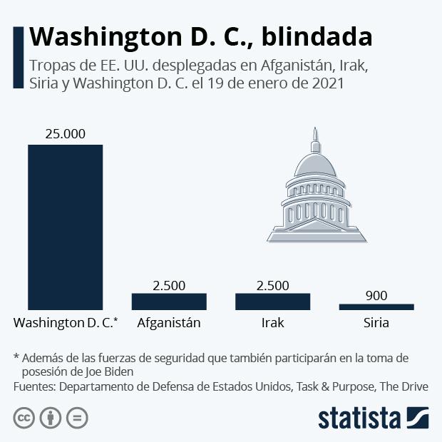 Cinco veces más soldados que en Irak y Afganistán para la toma de posesión de Biden - Infografía