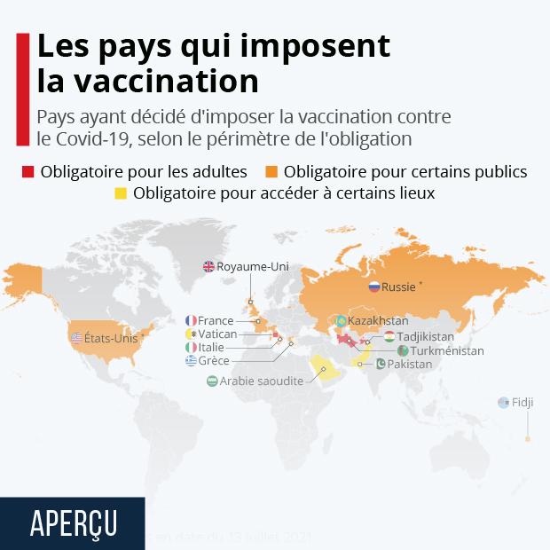 Les pays où la vaccination est obligatoire - Infographie