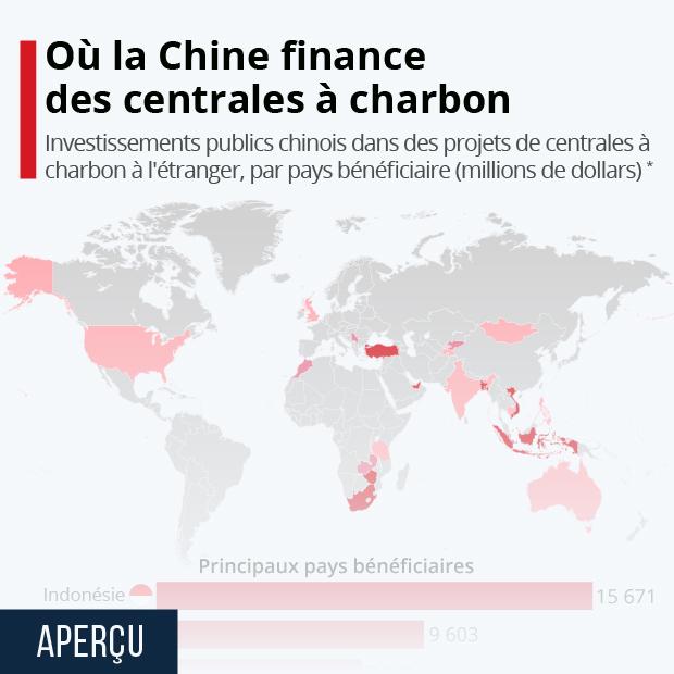 Où la Chine finance des centrales à charbon - Infographie