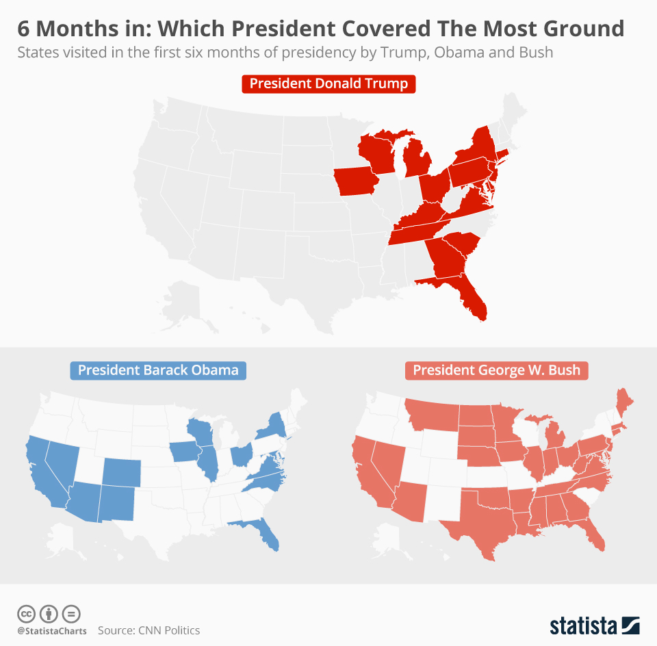 Infographic: 6 Months in: Which President Covered The Most Ground | Statista