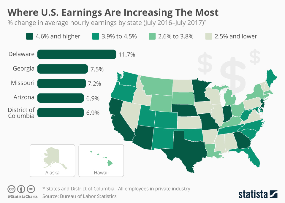 Infographic: Where U.S. Earnings Are Increasing The Most  | Statista