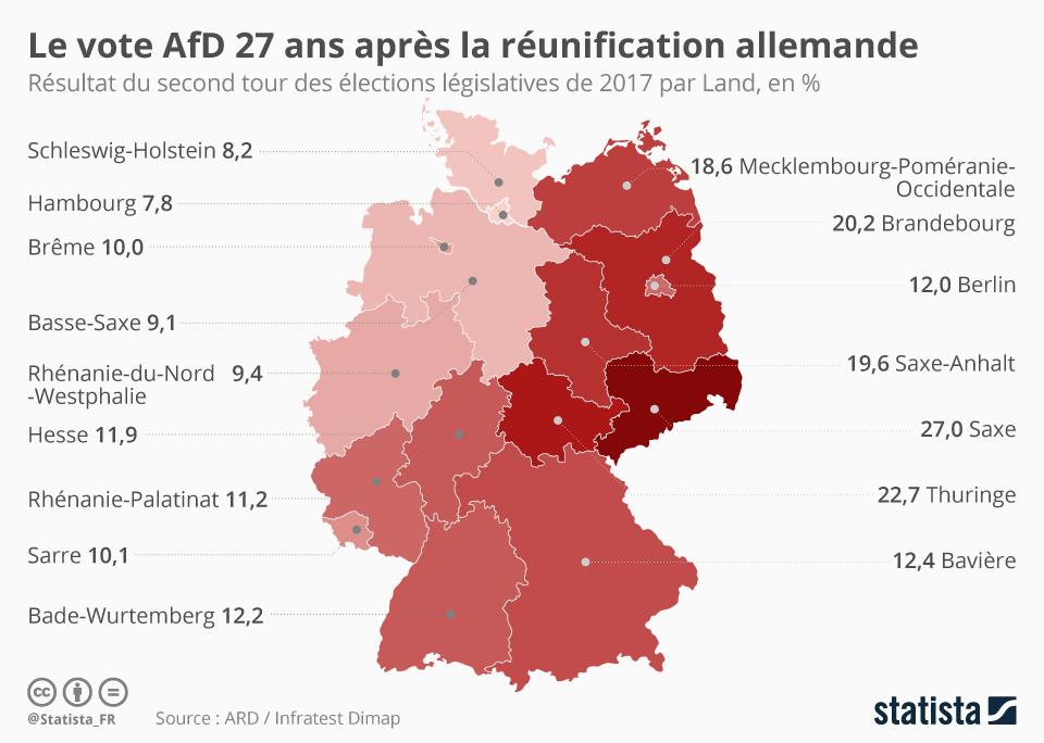 Infographie: Le vote AfD en Allemagne | Statista