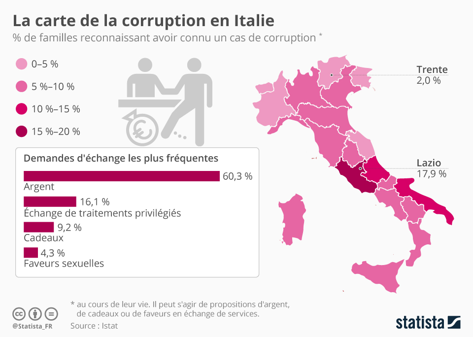 Infographie: La carte de la corruption en Italie   Statista