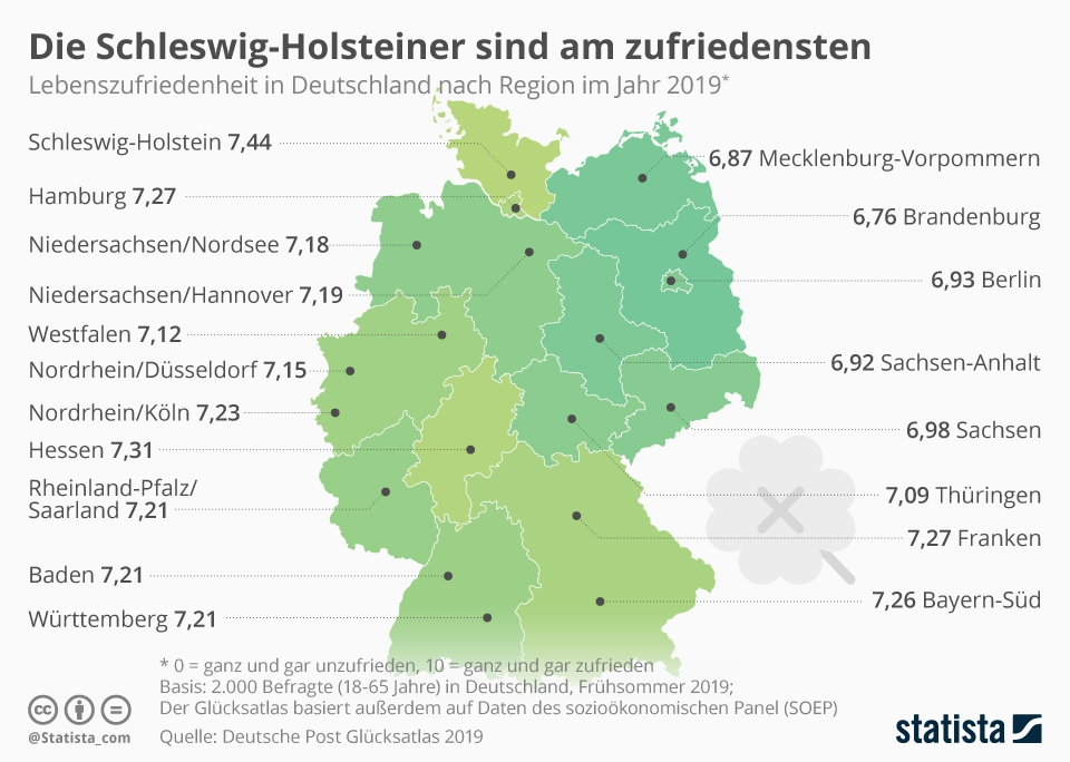 Infografik: Die Schleswig-Holsteiner sind am zufriedensten | Statista