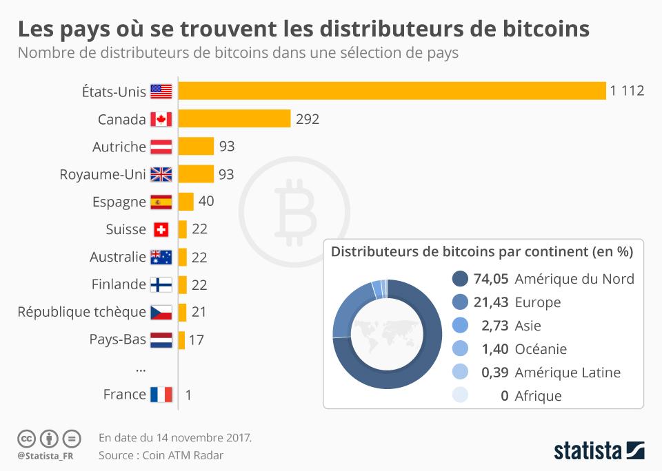 Infographie: Les pays où se trouvent les distributeurs de bitcoins   Statista
