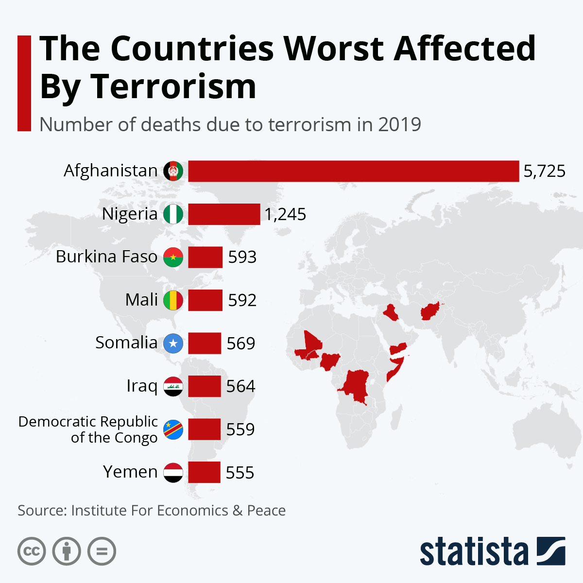 Infographic: The Countries Worst Affected By Terrorism | Statista