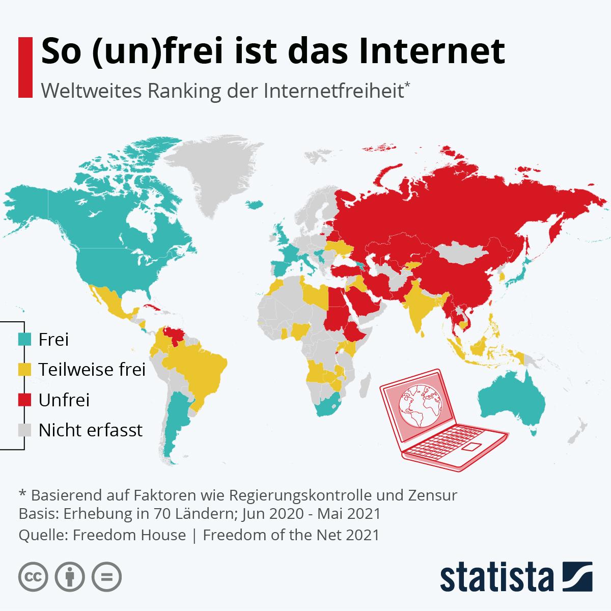 So frei ist das Internet | Statista