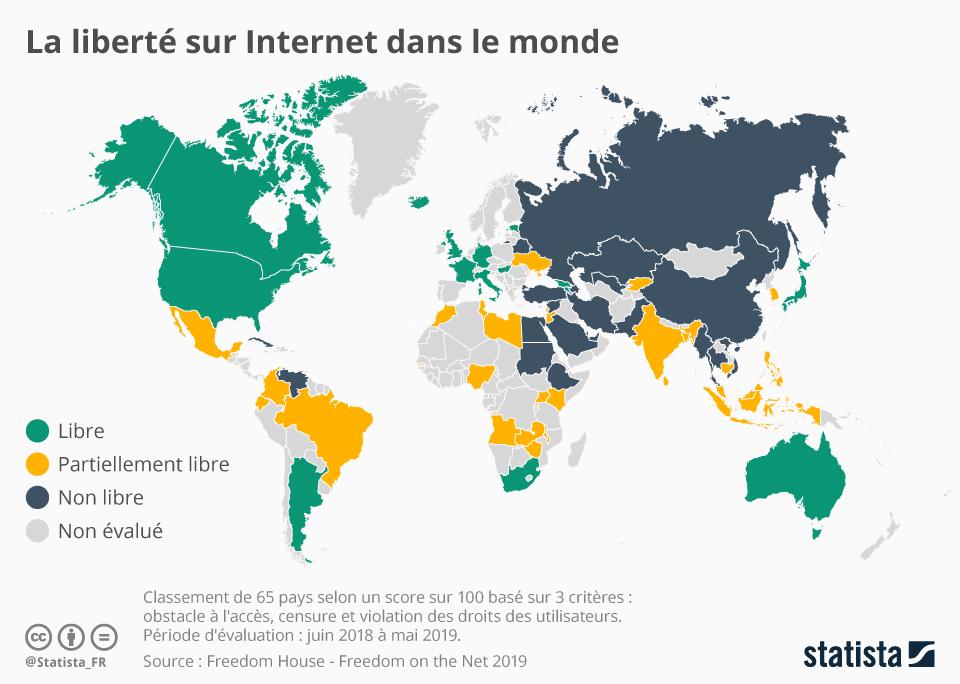 Infographie: La liberté sur Internet dans le monde | Statista