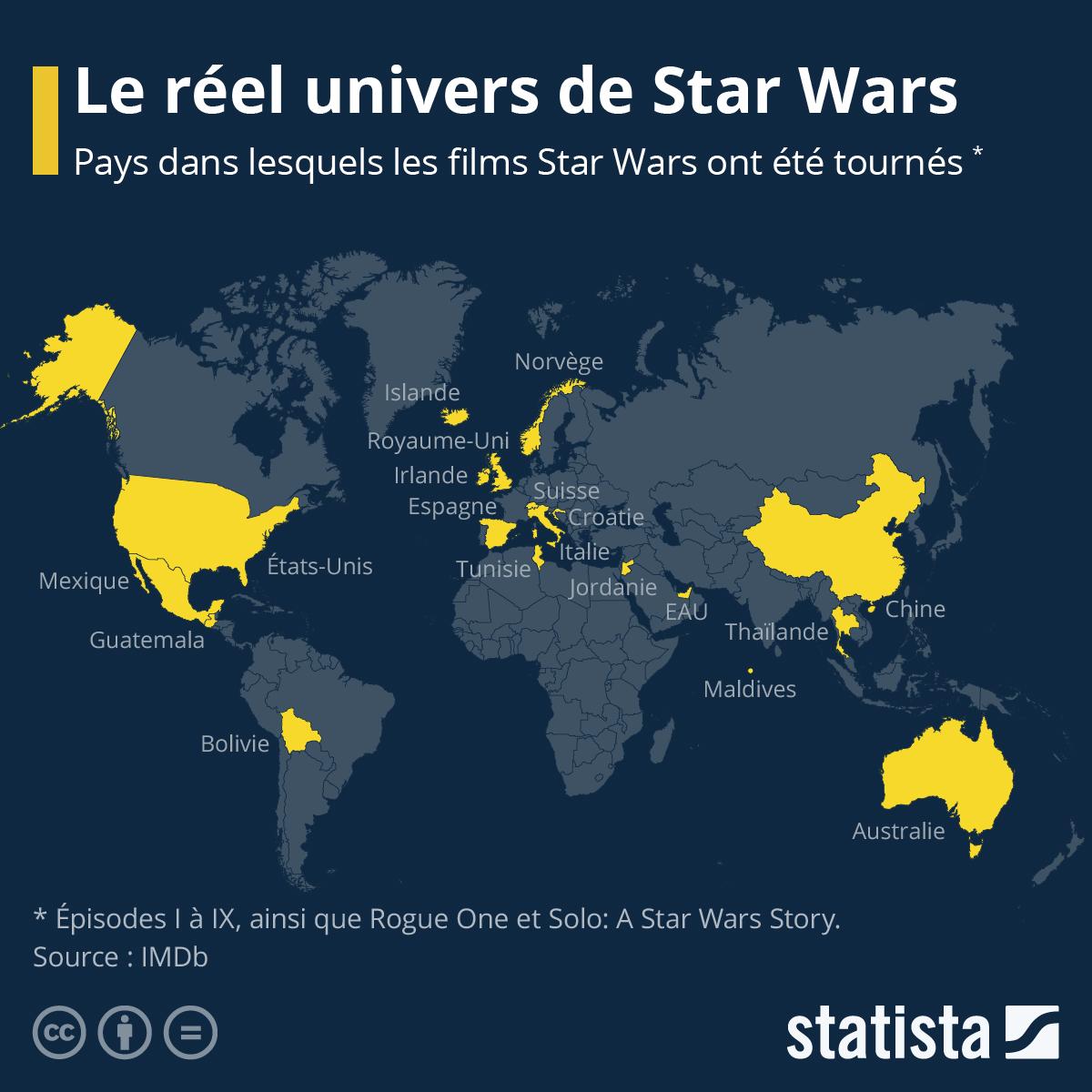 Infographie: Le réel univers de Star Wars | Statista