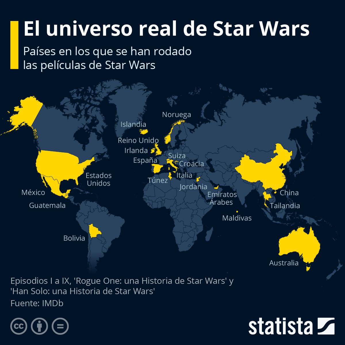 Infografía: El universo real de Star Wars | Statista