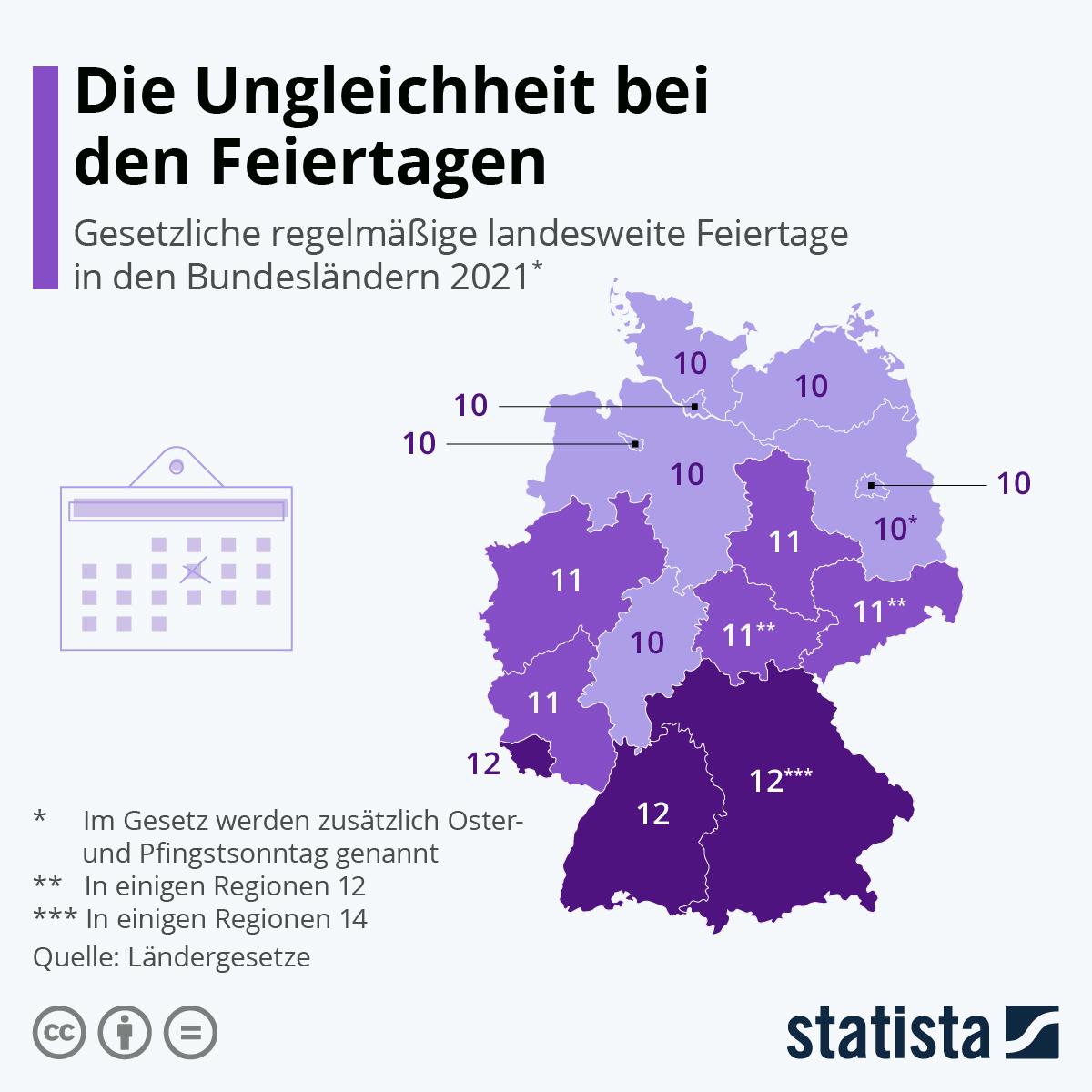 Infografik: Die Ungleichheit bei den Feiertagen | Statista