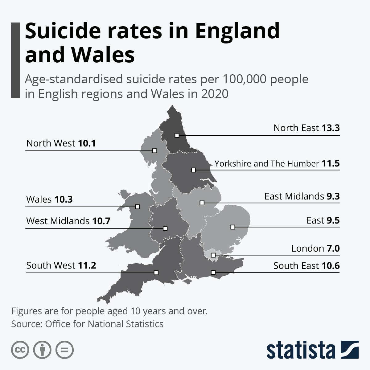 Infographic: Suicide rates in England and Wales | Statista