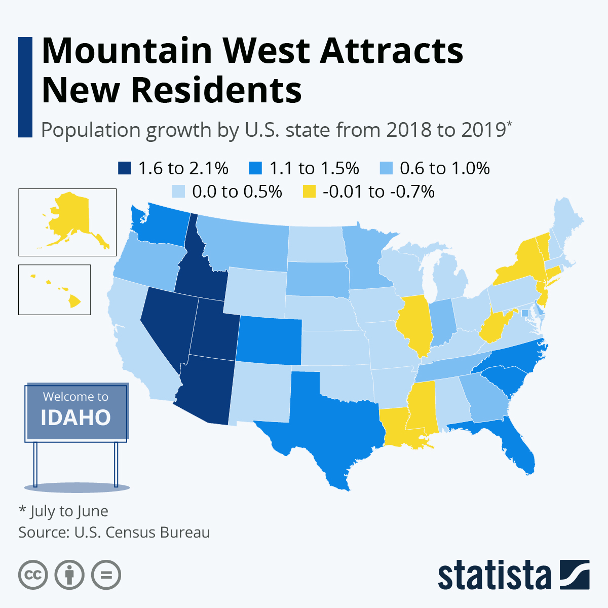 Infographic: Mountain West Attracts New Residents | Statista