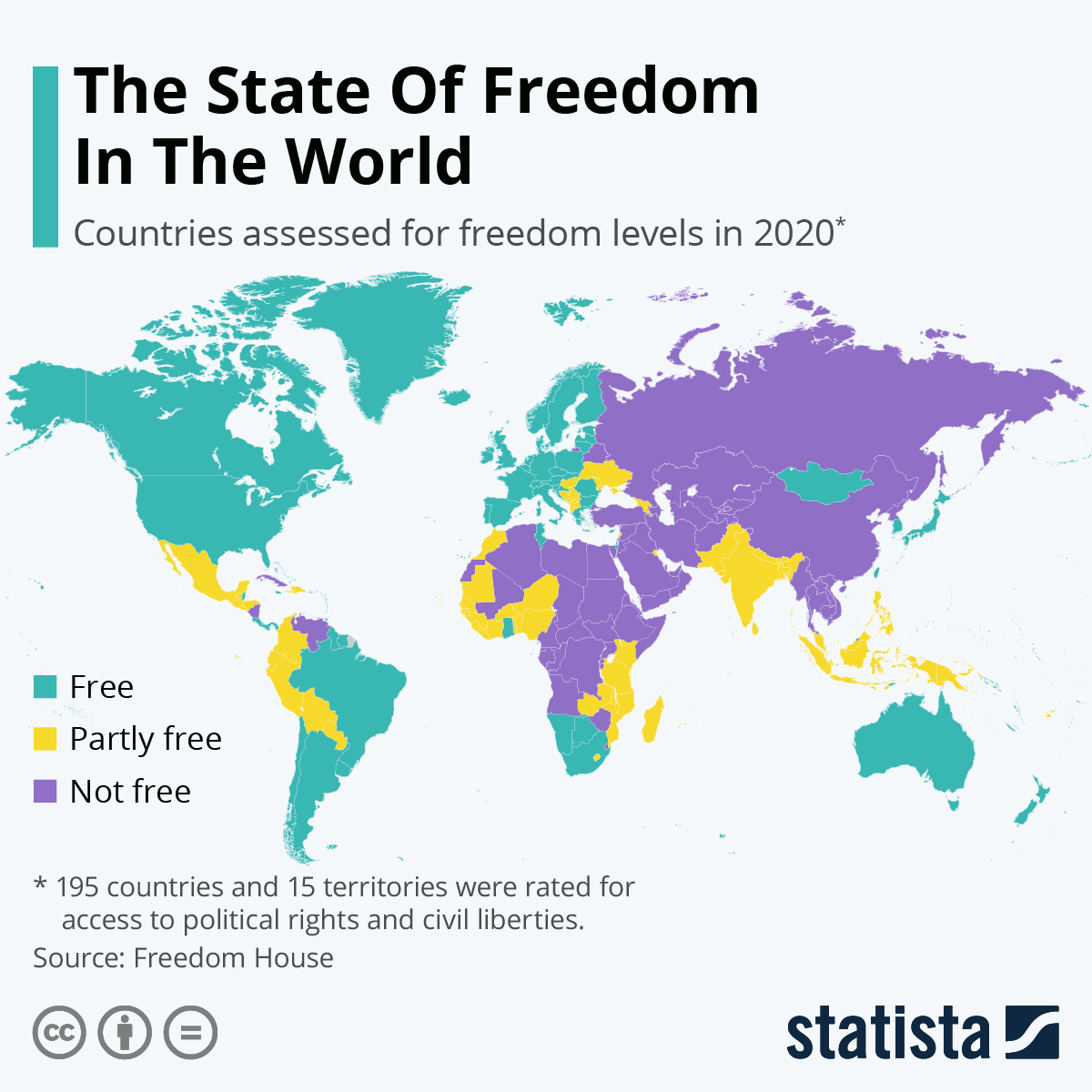 Infographic: The State of Freedom Worldwide | Statista