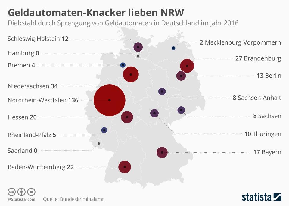 Infografik: Geldautomaten-Knacker lieben NRW | Statista