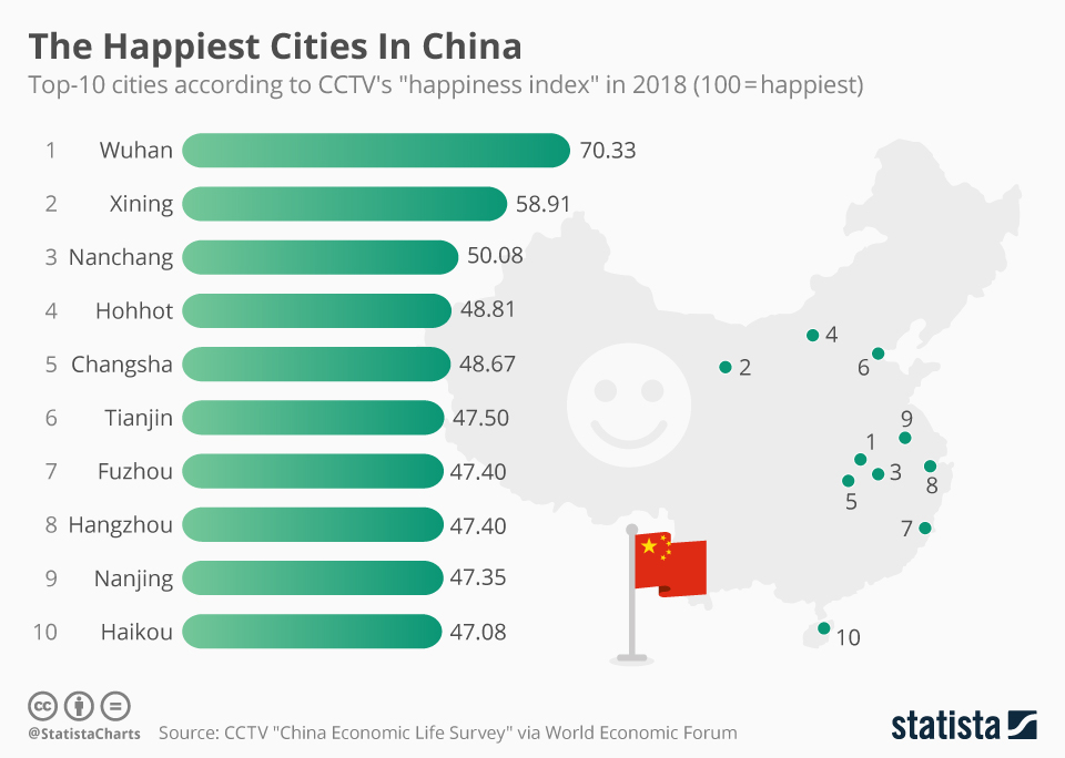 Infographic: The Happiest Cities In China  | Statista