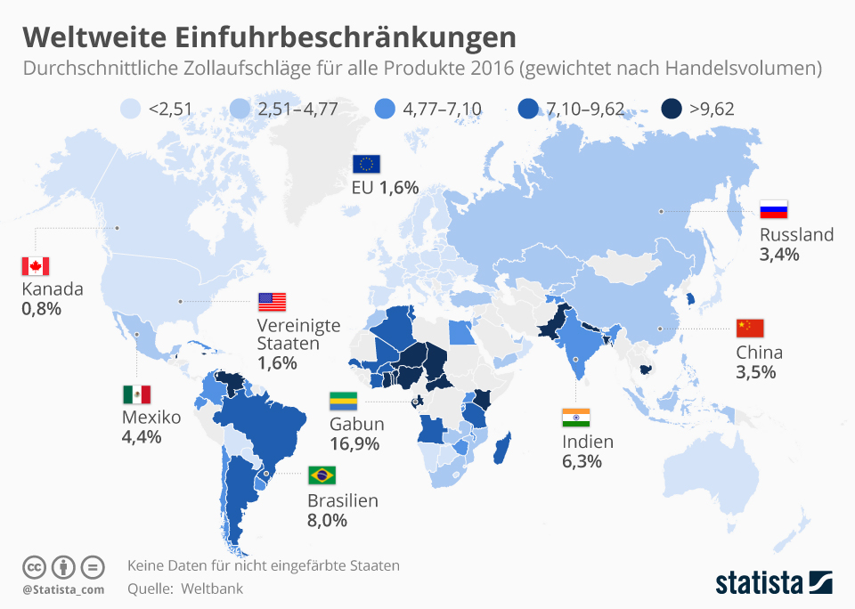 Infografik: Weltweite Einfuhrbeschränkungen | Statista