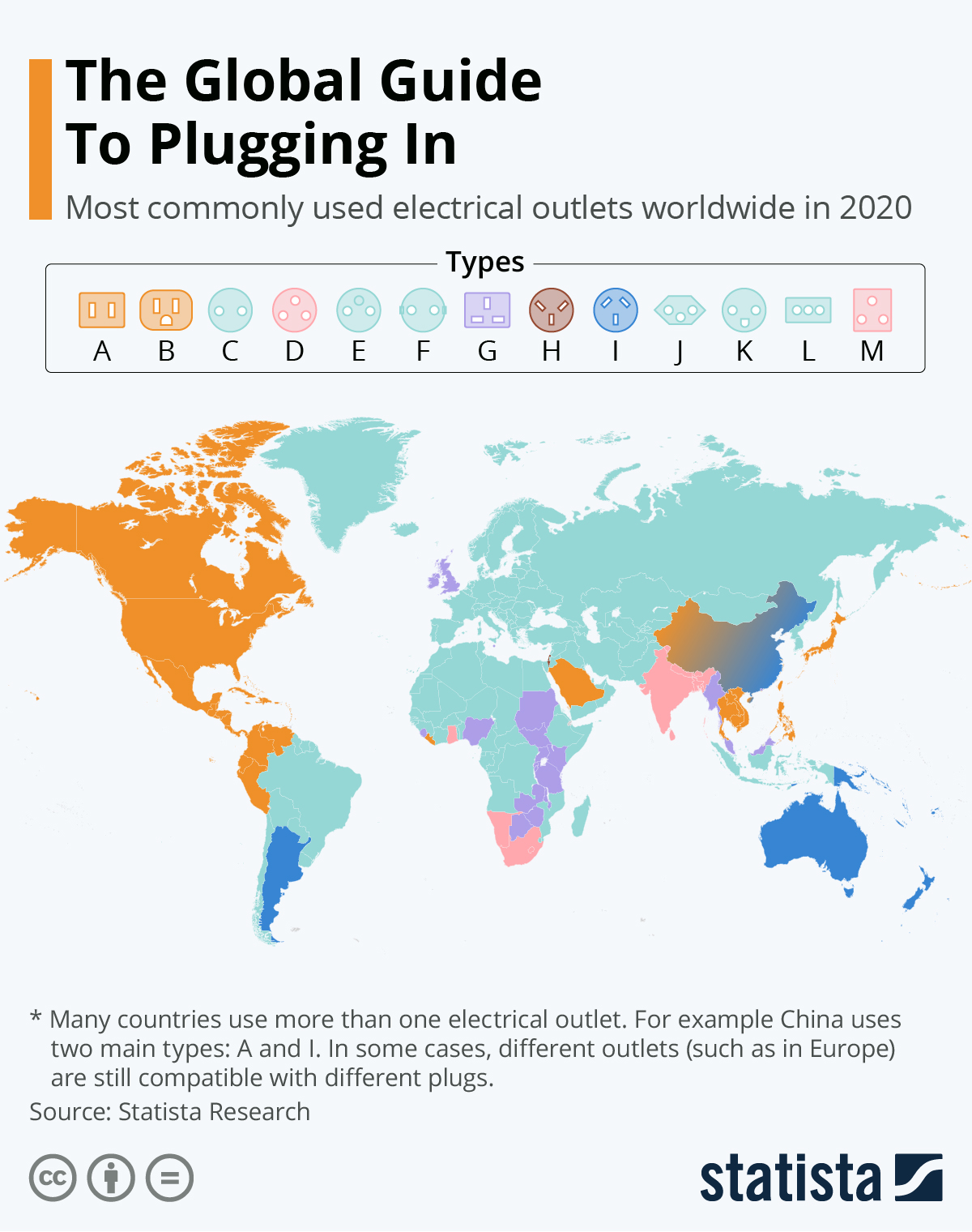 Infographic: The Global Guide To Plugging In  | Statista