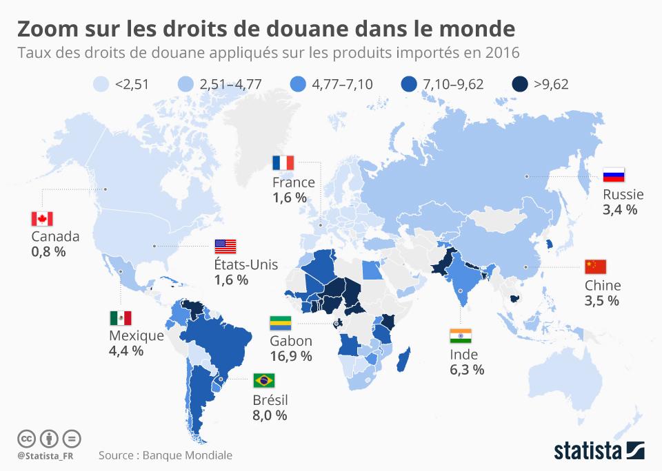 Infographie: Zoom sur les droits de douane dans le monde | Statista