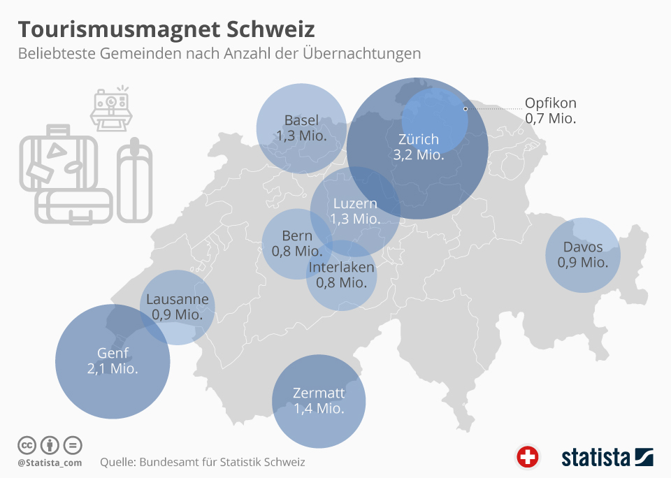 Infografik: Tourismusmagnet Schweiz | Statista